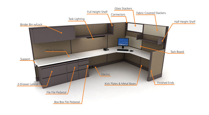 cubicle basics for tampa area businesses rh officemoversofflorida com office cube furniture accessories cube solutions office furniture